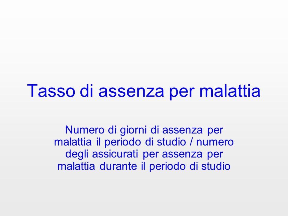 Tasso di assenza per malattia Numero di giorni di assenza per malattia il periodo di studio / numero degli assicurati per assenza per malattia durante