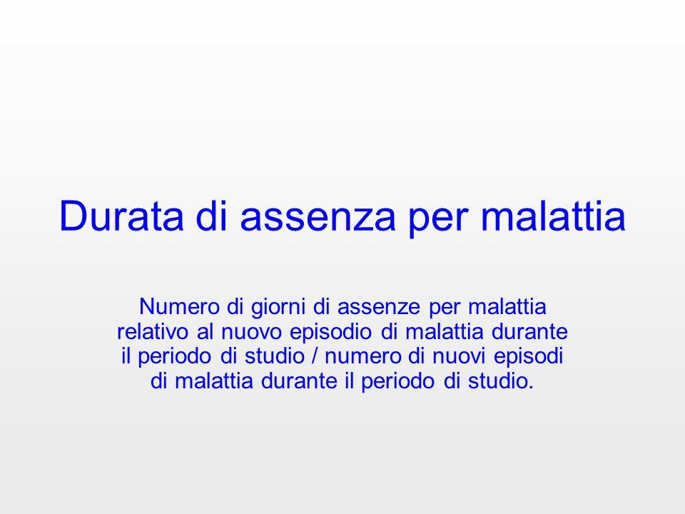 Durata di assenza per malattia Numero di giorni di assenze per malattia relativo al nuovo episodio di malattia durante il periodo di studio / numero d