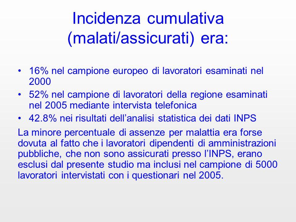 Incidenza cumulativa (malati/assicurati) era: 16% nel campione europeo di lavoratori esaminati nel 2000 52% nel campione di lavoratori della regione e