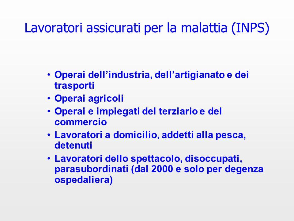 Lavoratori assicurati per la malattia (INPS) Operai dellindustria, dellartigianato e dei trasporti Operai agricoli Operai e impiegati del terziario e
