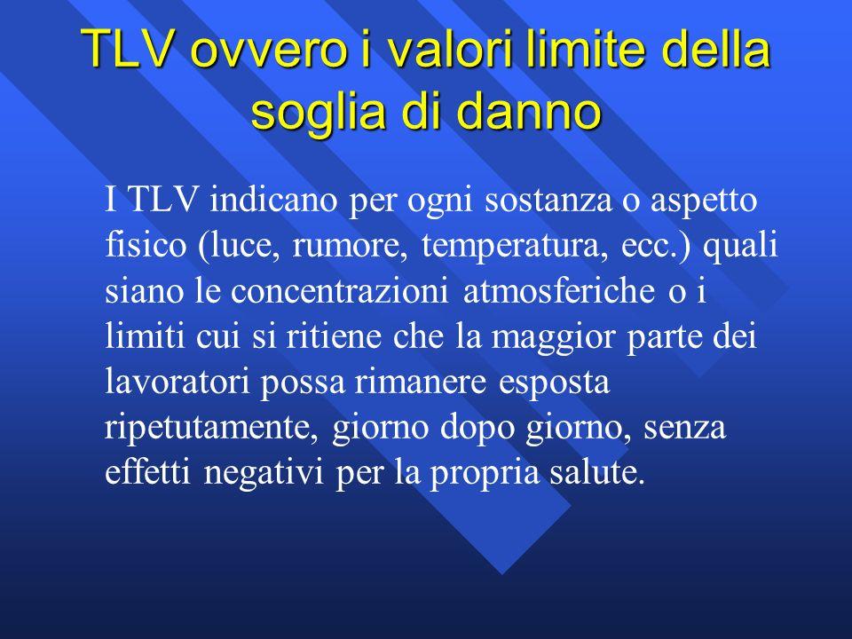 TLV ovvero i valori limite della soglia di danno I TLV indicano per ogni sostanza o aspetto fisico (luce, rumore, temperatura, ecc.) quali siano le co