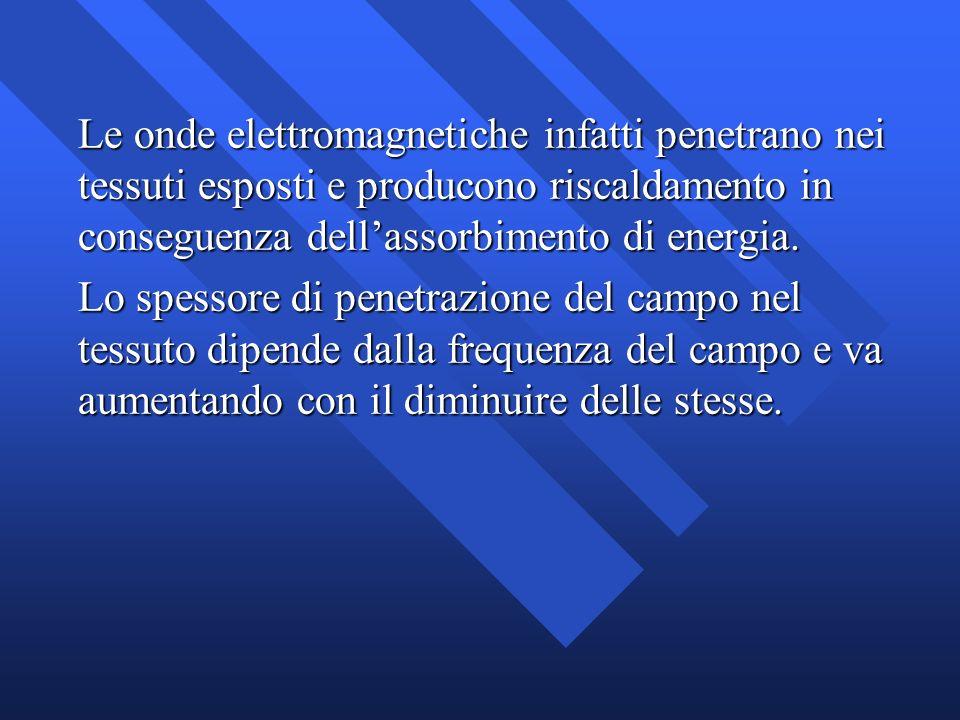 Le onde elettromagnetiche infatti penetrano nei tessuti esposti e producono riscaldamento in conseguenza dellassorbimento di energia. Lo spessore di p