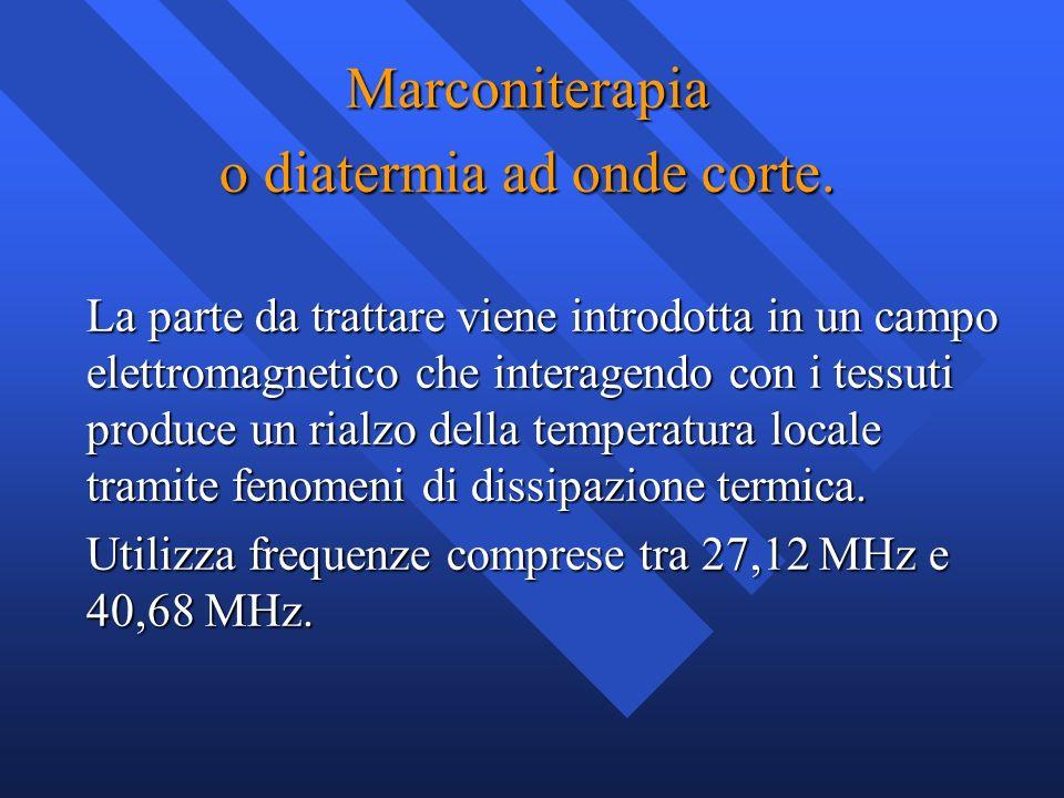 Marconiterapia o diatermia ad onde corte. La parte da trattare viene introdotta in un campo elettromagnetico che interagendo con i tessuti produce un