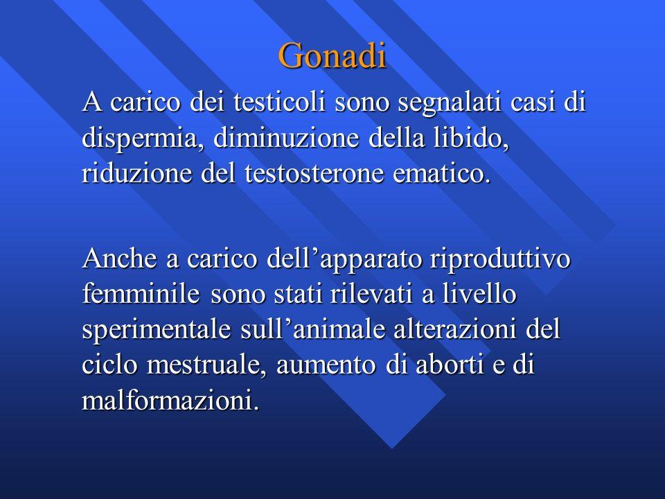 Gonadi A carico dei testicoli sono segnalati casi di dispermia, diminuzione della libido, riduzione del testosterone ematico. Anche a carico dellappar