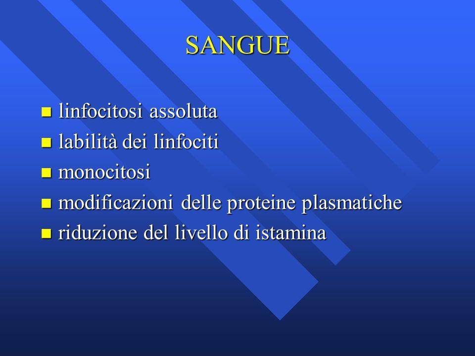 SANGUE n linfocitosi assoluta n labilità dei linfociti n monocitosi n modificazioni delle proteine plasmatiche n riduzione del livello di istamina