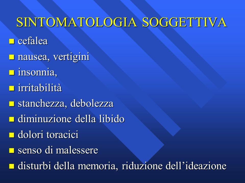 SINTOMATOLOGIA SOGGETTIVA n cefalea n nausea, vertigini n insonnia, n irritabilità n stanchezza, debolezza n diminuzione della libido n dolori toracic