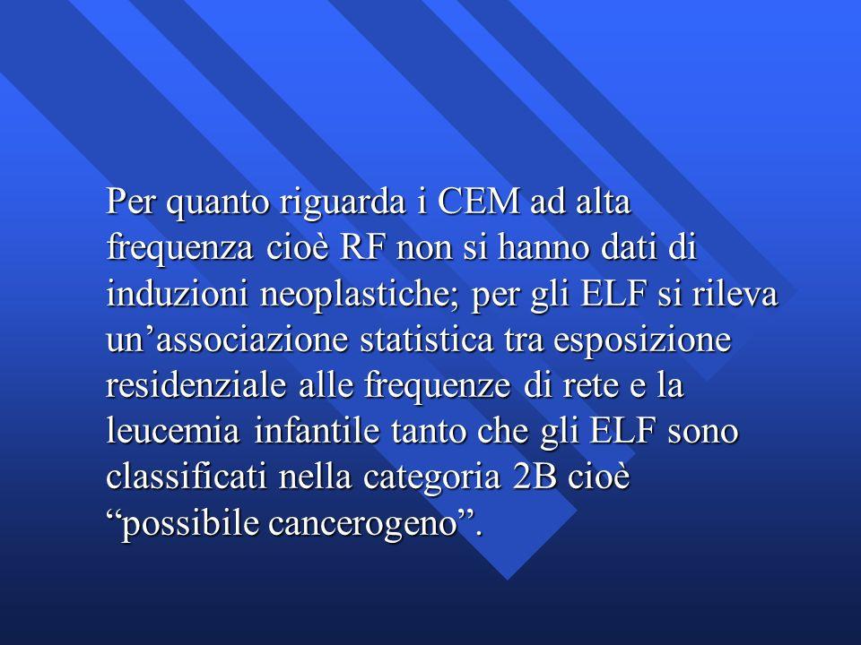 Per quanto riguarda i CEM ad alta frequenza cioè RF non si hanno dati di induzioni neoplastiche; per gli ELF si rileva unassociazione statistica tra e