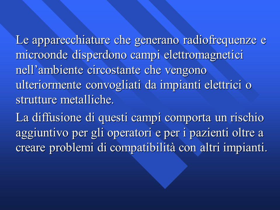 Le apparecchiature che generano radiofrequenze e microonde disperdono campi elettromagnetici nellambiente circostante che vengono ulteriormente convog