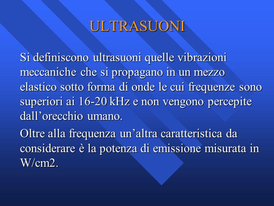 ULTRASUONI Si definiscono ultrasuoni quelle vibrazioni meccaniche che si propagano in un mezzo elastico sotto forma di onde le cui frequenze sono supe