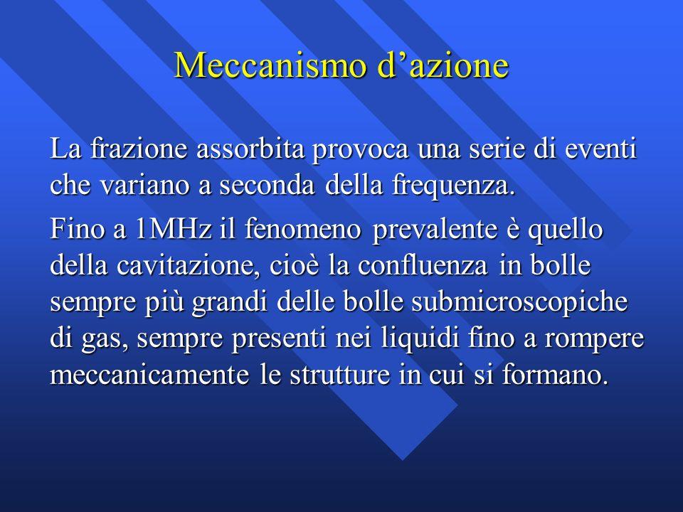 Meccanismo dazione La frazione assorbita provoca una serie di eventi che variano a seconda della frequenza. Fino a 1MHz il fenomeno prevalente è quell
