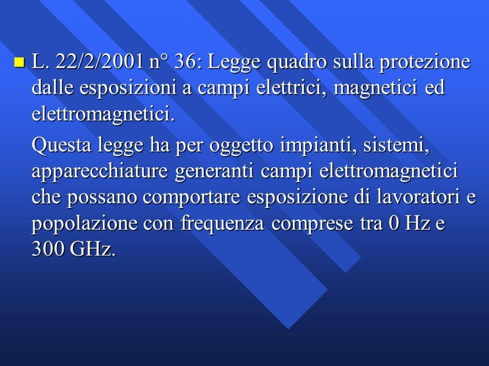 n L. 22/2/2001 n° 36: Legge quadro sulla protezione dalle esposizioni a campi elettrici, magnetici ed elettromagnetici. Questa legge ha per oggetto im