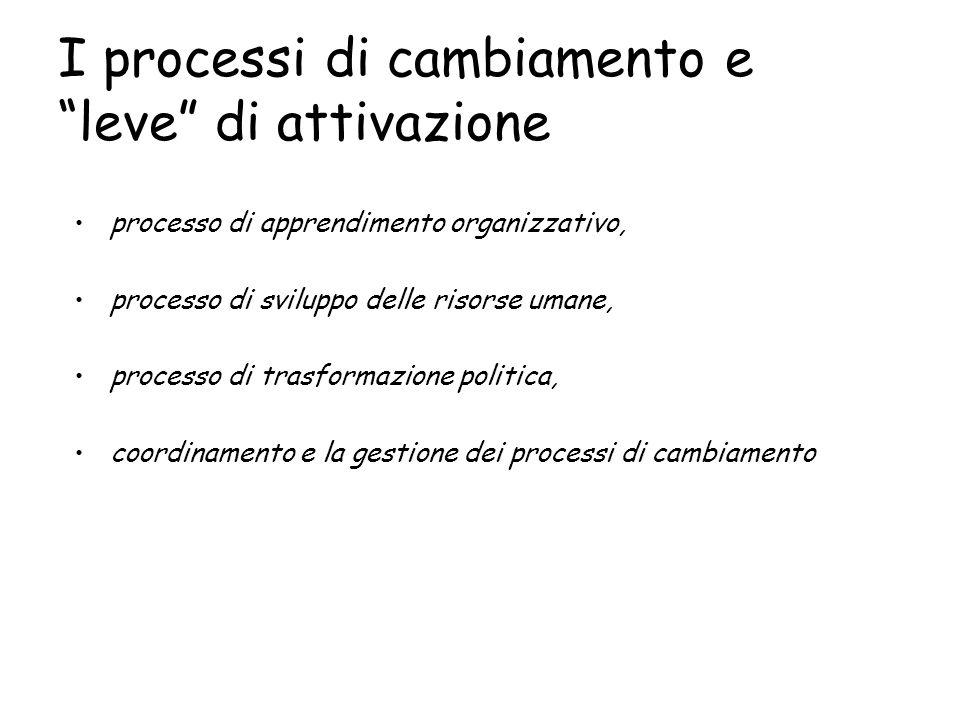 I processi di cambiamento e leve di attivazione processo di apprendimento organizzativo, processo di sviluppo delle risorse umane, processo di trasfor