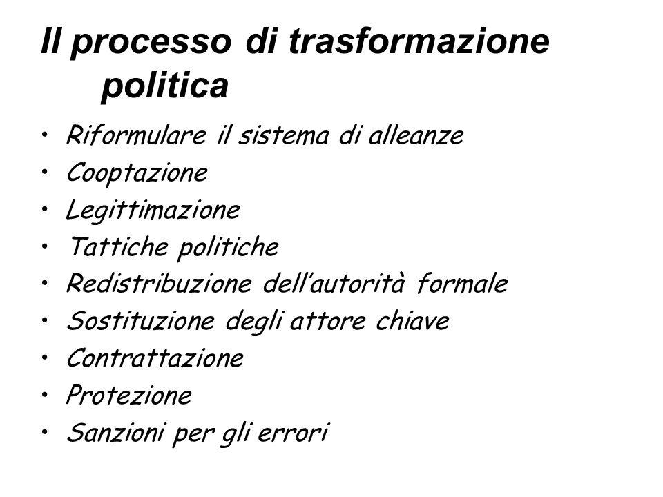 Il processo di trasformazione politica Riformulare il sistema di alleanze Cooptazione Legittimazione Tattiche politiche Redistribuzione dellautorità f