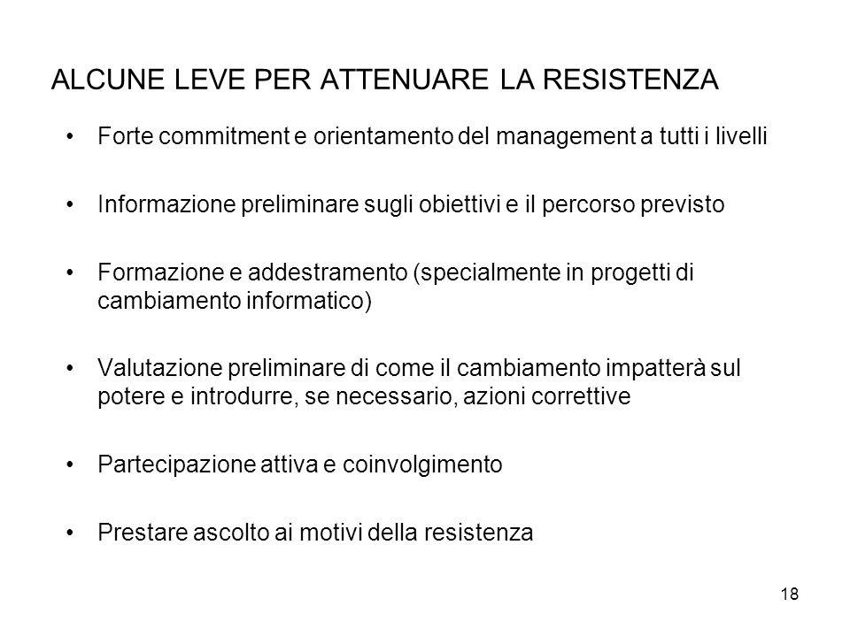 18 ALCUNE LEVE PER ATTENUARE LA RESISTENZA Forte commitment e orientamento del management a tutti i livelli Informazione preliminare sugli obiettivi e