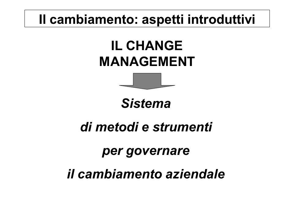 Il modello di analisi REBORA-MENEGUZZO (R.M) Le variabili prese in considerazione dal modello sono: Spinte al cambiamento Inerzia organizzativa Agenti di cambiamento Processi di cambiamento Leve di attivazione dei processi di cambiamento Evoluzione strategico-organizzativa