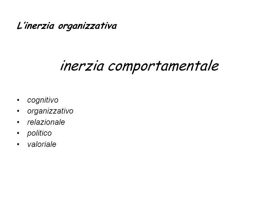 Linerzia organizzativa inerzia sistemica sovraccarico strategico effetto di soffocamento della strategia da parte della routine operativa divario tra risorse e capacità