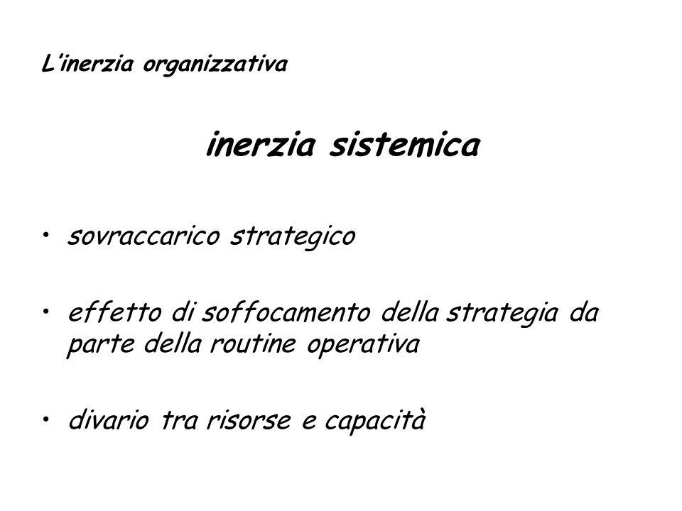 Linerzia organizzativa inerzia sistemica sovraccarico strategico effetto di soffocamento della strategia da parte della routine operativa divario tra