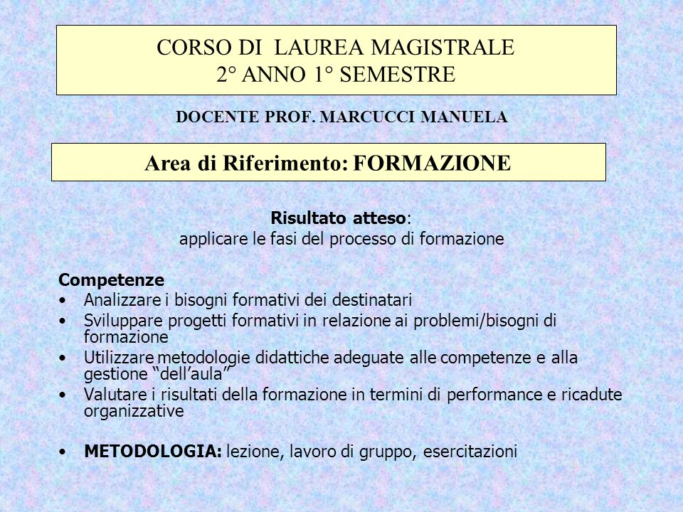 DOCENTE PROF. MARCUCCI MANUELA Risultato atteso: applicare le fasi del processo di formazione Competenze Analizzare i bisogni formativi dei destinatar