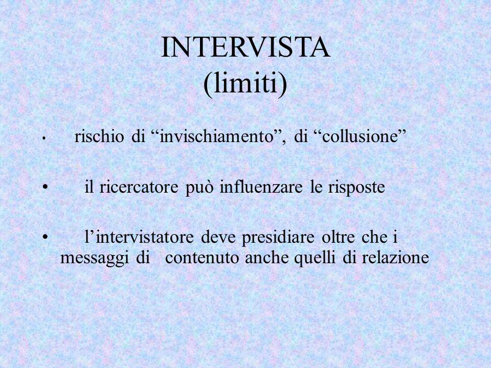 INTERVISTA (limiti) rischio di invischiamento, di collusione il ricercatore può influenzare le risposte lintervistatore deve presidiare oltre che i me