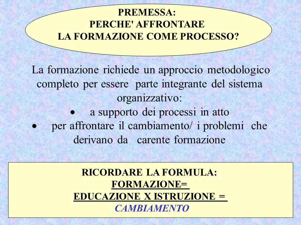 La formazione richiede un approccio metodologico completo per essere parte integrante del sistema organizzativo: a supporto dei processi in atto per a
