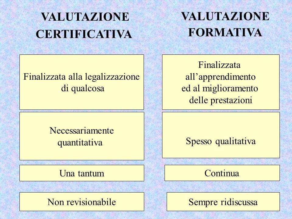 VALUTAZIONE CERTIFICATIVA VALUTAZIONE FORMATIVA Finalizzata alla legalizzazione di qualcosa Necessariamente quantitativa Una tantum Non revisionabile