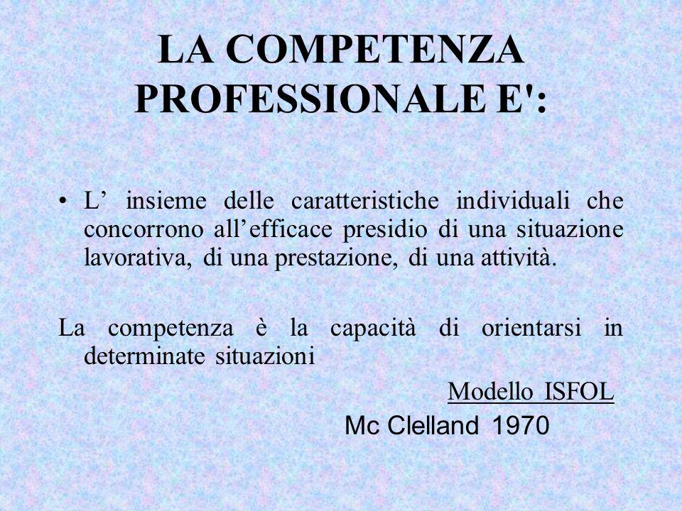 LA COMPETENZA PROFESSIONALE E': L insieme delle caratteristiche individuali che concorrono allefficace presidio di una situazione lavorativa, di una p