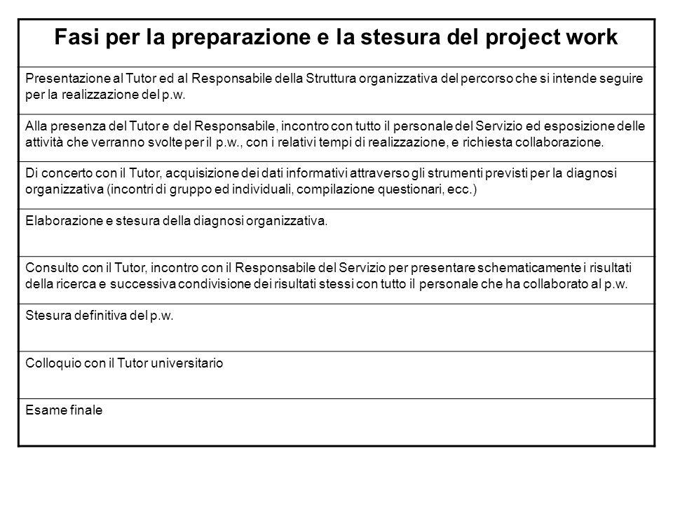 Fasi per la preparazione e la stesura del project work Presentazione al Tutor ed al Responsabile della Struttura organizzativa del percorso che si intende seguire per la realizzazione del p.w.