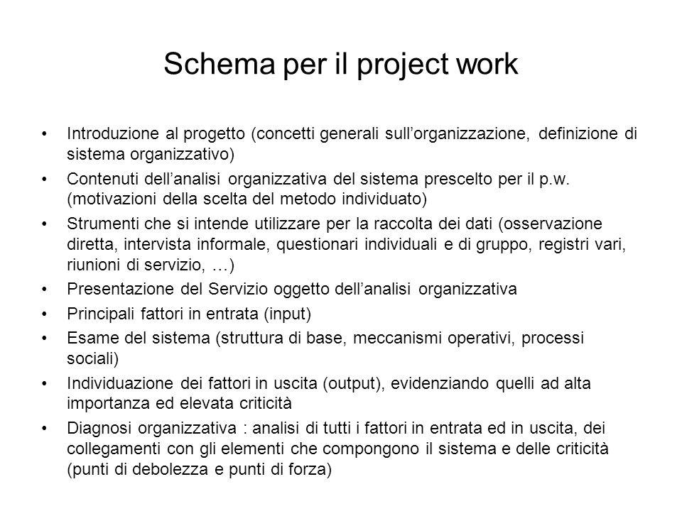Schema per il project work Introduzione al progetto (concetti generali sullorganizzazione, definizione di sistema organizzativo) Contenuti dellanalisi organizzativa del sistema prescelto per il p.w.