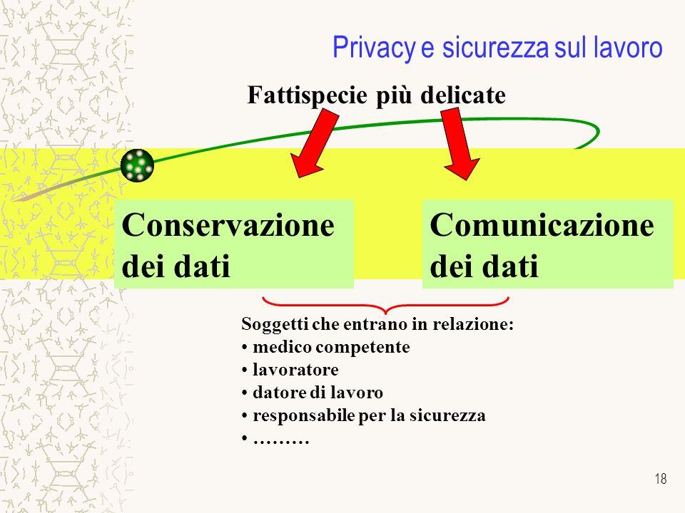 18 Privacy e sicurezza sul lavoro Fattispecie più delicate Conservazione dei dati Comunicazione dei dati Soggetti che entrano in relazione: medico com
