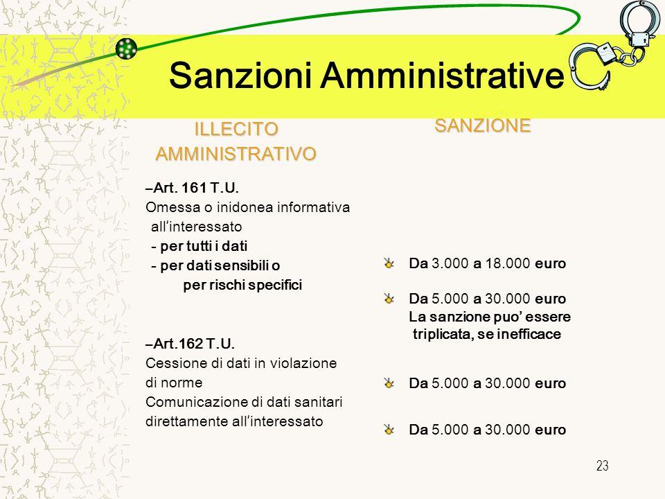 23 Sanzioni Amministrative ILLECITOAMMINISTRATIVO –Art. 161 T.U. Omessa o inidonea informativa all interessato - per tutti i dati - per dati sensibili