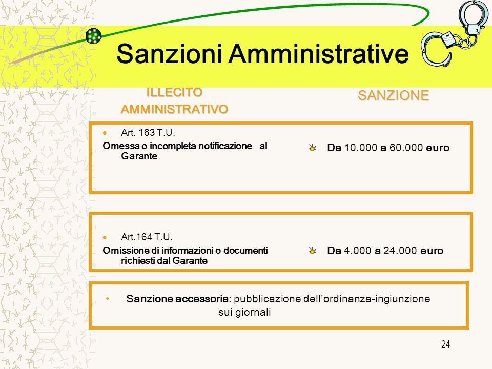 24 Sanzioni Amministrative ILLECITOAMMINISTRATIVO Art. 163 T.U. Omessa o incompleta notificazione al Garante Art.164 T.U. Omissione di informazioni o