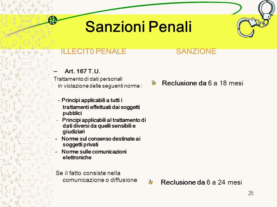 25 Sanzioni Penali ILLECIT0 PENALE – Art. 167 T.U. Trattamento di dati personali in violazione delle seguenti norme : - Principi applicabili a tutti i