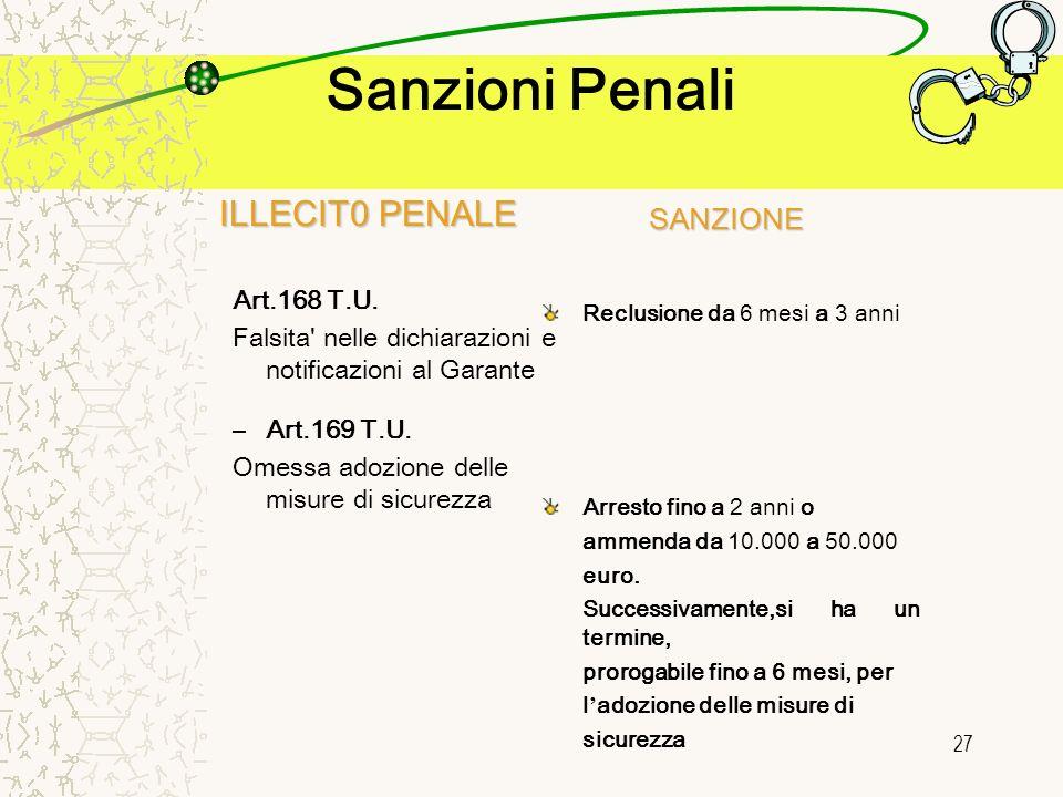 27 ILLECIT0 PENALE Art.168 T.U. Falsita' nelle dichiarazioni e notificazioni al Garante –Art.169 T.U. Omessa adozione delle misure di sicurezza SANZIO