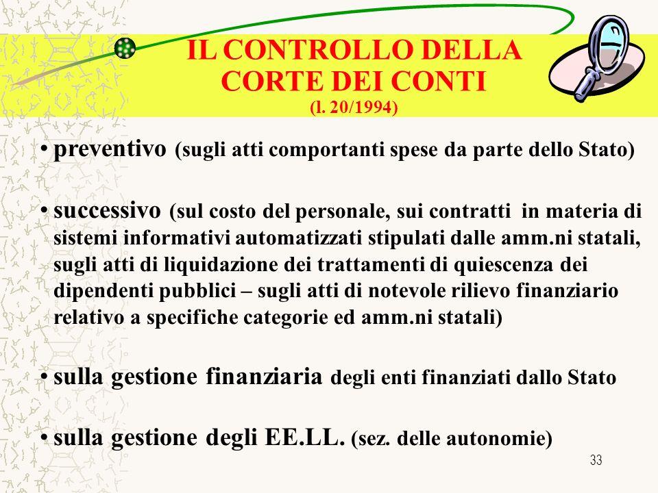 33 IL CONTROLLO DELLA CORTE DEI CONTI (l. 20/1994) preventivo (sugli atti comportanti spese da parte dello Stato) successivo (sul costo del personale,