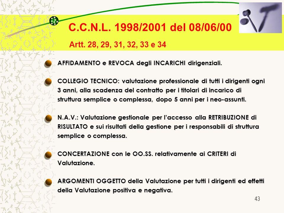 43 C.C.N.L. 1998/2001 del 08/06/00 AFFIDAMENTO e REVOCA degli INCARICHI dirigenziali. COLLEGIO TECNICO: valutazione professionale di tutti i dirigenti