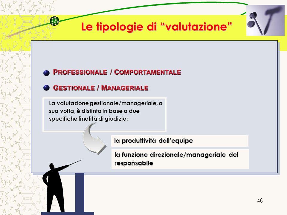 46 P ROFESSIONALE / C OMPORTAMENTALE P ROFESSIONALE / C OMPORTAMENTALE G ESTIONALE / M ANAGERIALE G ESTIONALE / M ANAGERIALE P ROFESSIONALE / C OMPORTAMENTALE P ROFESSIONALE / C OMPORTAMENTALE G ESTIONALE / M ANAGERIALE G ESTIONALE / M ANAGERIALE la funzione direzionale/manageriale del responsabile La valutazione gestionale/manageriale, a sua volta, è distinta in base a due specifiche finalità di giudizio: Le tipologie di valutazione la produttività dellequipe