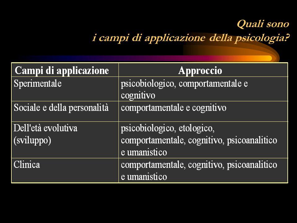 Quali approcci vengono utilizzati nella ricerca in psicologia?