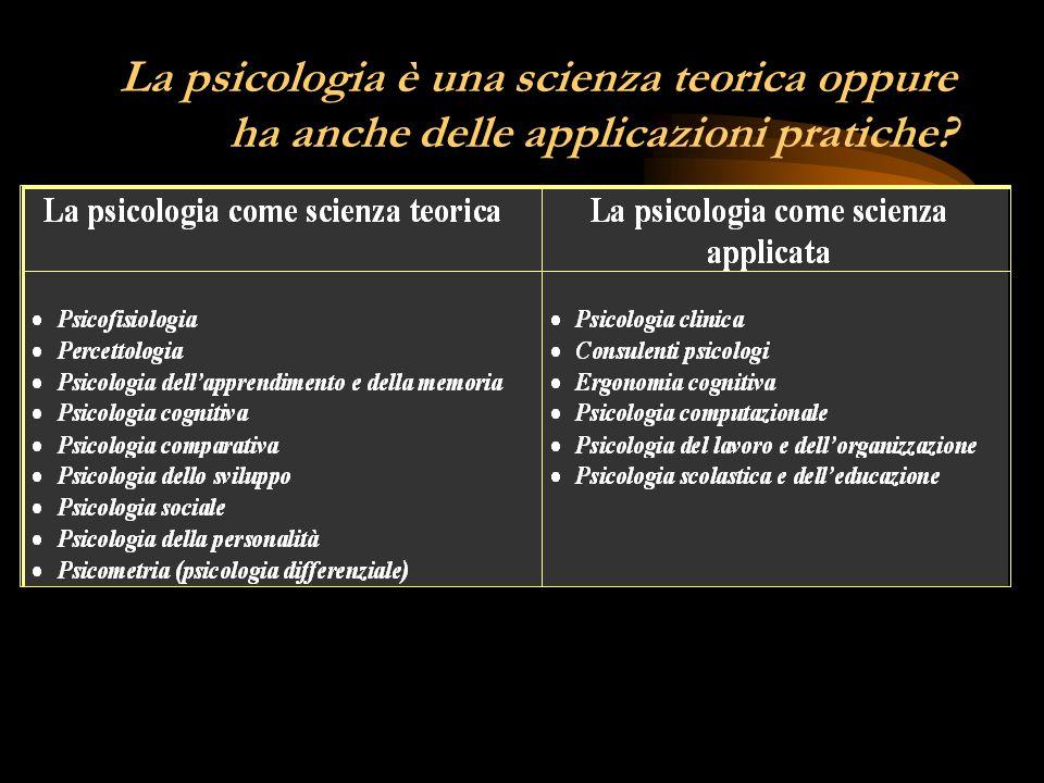 Quali sono i campi di applicazione della psicologia?