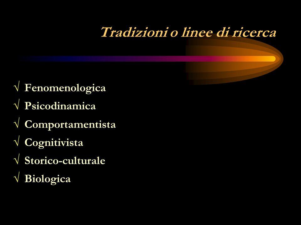 Concetto di paradigma Paradigma = teoria psicologica dominante in un certo periodo storico Rivoluzione = passaggio da un paradigma a un altro