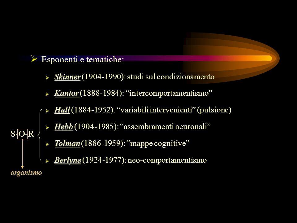 Il comportamentismo (behaviorismo) Watson Fondatore: Watson (1878-1958): La psicologia come la vede il comportamentista (1913) il comportamento Oggetto di studio: esclusivamente il comportamento, ossia linsieme delle manifestazioni esteriori dellattività mentale la previsione e il controllo del comportamento / applicazioni pratiche Scopo: la previsione e il controllo del comportamento / applicazioni pratiche Psicologia S-R (stimolo-risposta): Psicologia S-R (stimolo-risposta): tra parentesi ciò che intercorre tra i due (processi mentali e fisiologici) scatola nera (black box) Mente e cervello = scatola nera (black box) Assunti filosofici: pragmatismo pragmatismo operazionismo operazionismo neopositivismo neopositivismo darwinismo darwinismo