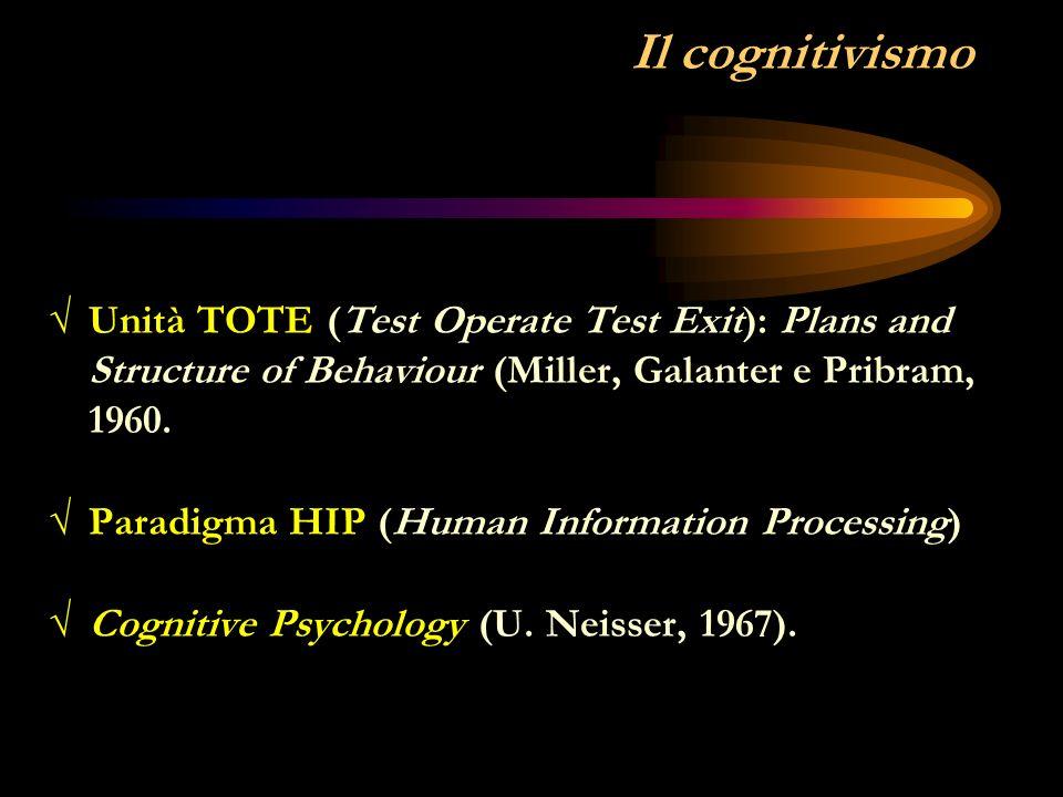 Lemergere del paradigma dellInformation Processing Presupposto centrale è la simulazione del modo di trattare i dati messo in atto dal cervello umano: –Acquisizione –Processing –Immagazzinamento –Recupero