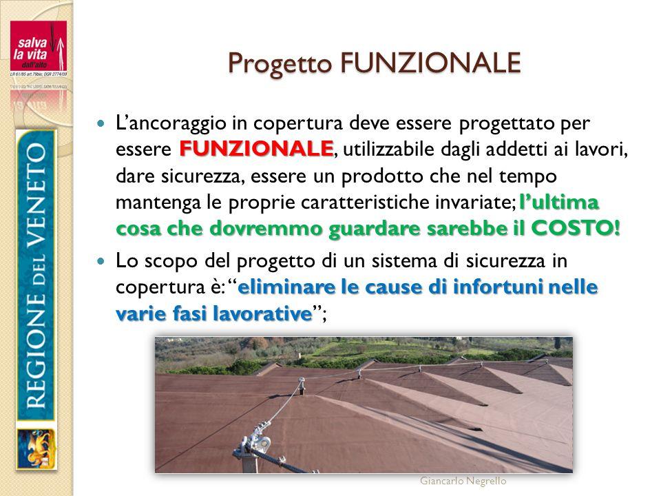 Giancarlo Negrello Progetto FUNZIONALE FUNZIONALE lultima cosa che dovremmo guardare sarebbe il COSTO! Lancoraggio in copertura deve essere progettato