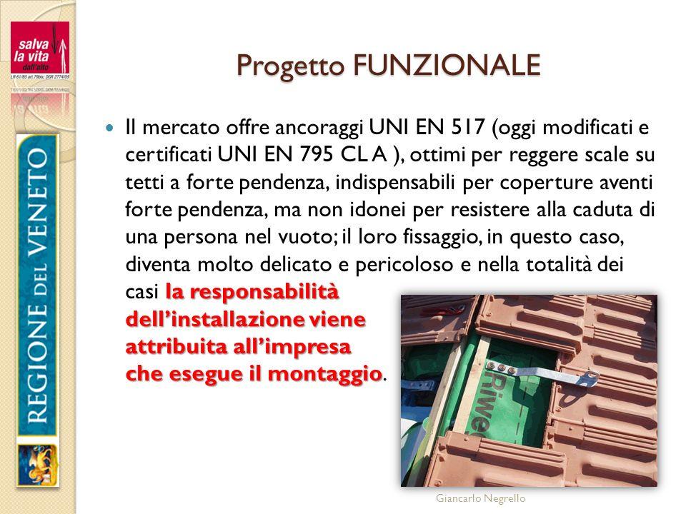 Giancarlo Negrello Progetto FUNZIONALE la responsabilità dellinstallazione viene attribuita allimpresa che esegue il montaggio Il mercato offre ancora
