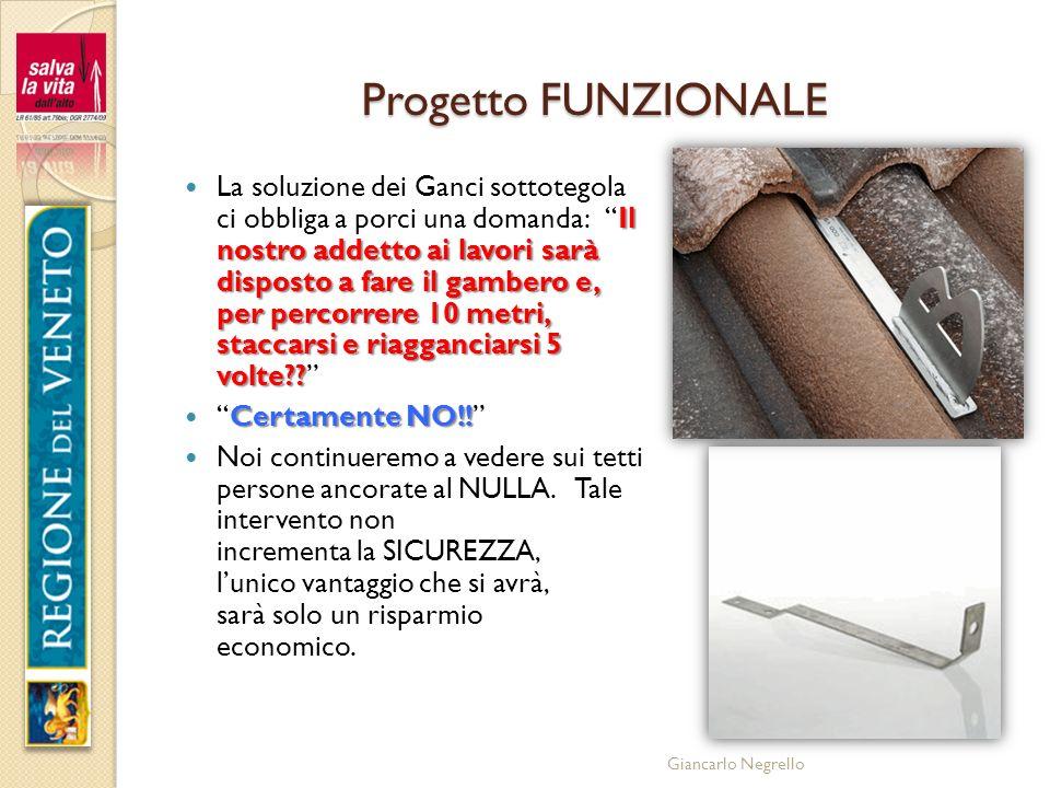Giancarlo Negrello Progetto FUNZIONALE Il nostro addetto ai lavori sarà disposto a fare il gambero e, per percorrere 10 metri, staccarsi e riagganciar