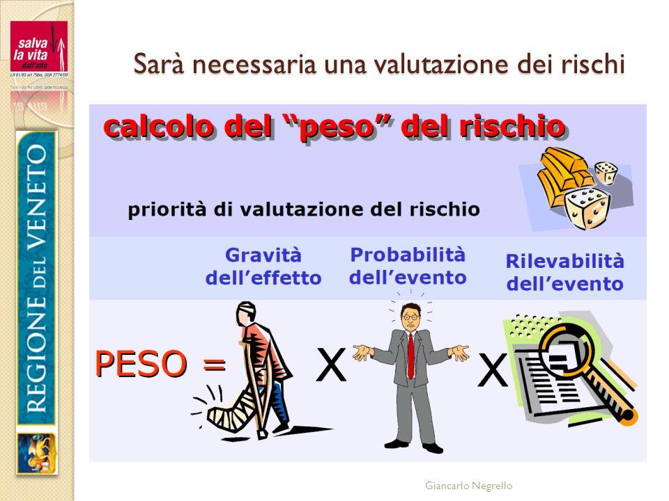 Giancarlo Negrello Sarà necessaria una valutazione dei rischi