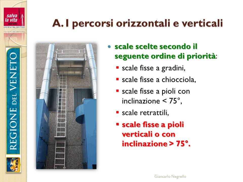 Giancarlo Negrello A. I percorsi orizzontali e verticali scale scelte secondo il seguente ordine di priorità scale scelte secondo il seguente ordine d