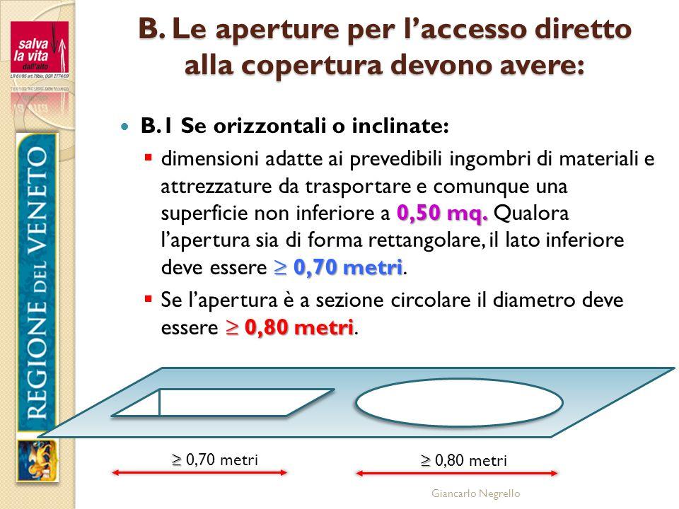 Giancarlo Negrello B. Le aperture per laccesso diretto alla copertura devono avere: B.1 Se orizzontali o inclinate: 0,50 mq. 0,70 metri dimensioni ada