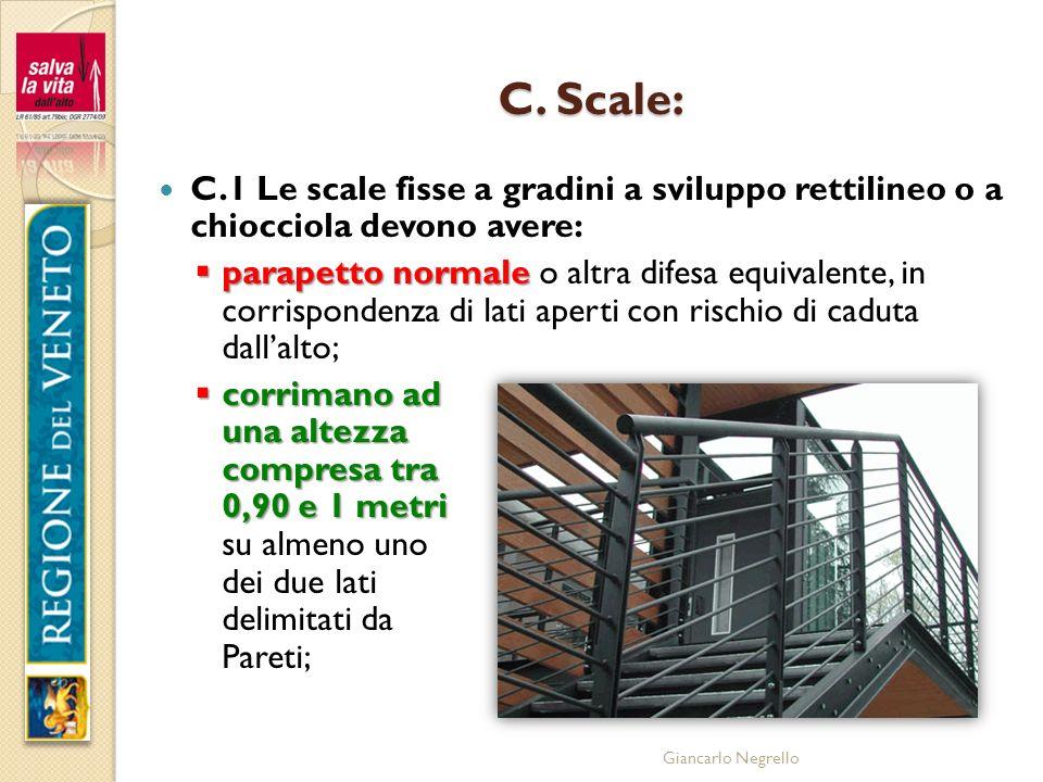 Giancarlo Negrello C. Scale: C.1 Le scale fisse a gradini a sviluppo rettilineo o a chiocciola devono avere: parapetto normale parapetto normale o alt