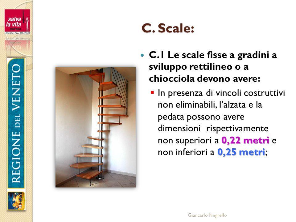 Giancarlo Negrello C. Scale: C.1 Le scale fisse a gradini a sviluppo rettilineo o a chiocciola devono avere: 0,22 metri 0,25 metri In presenza di vinc