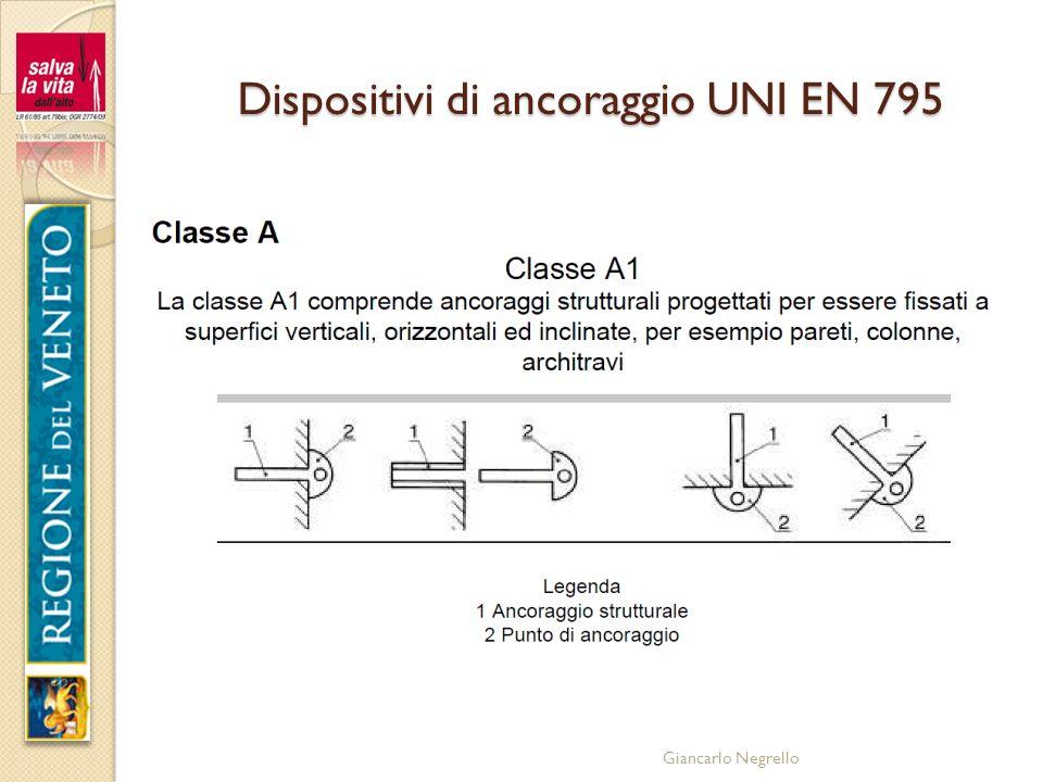 Giancarlo Negrello Dispositivi di ancoraggio UNI EN 795